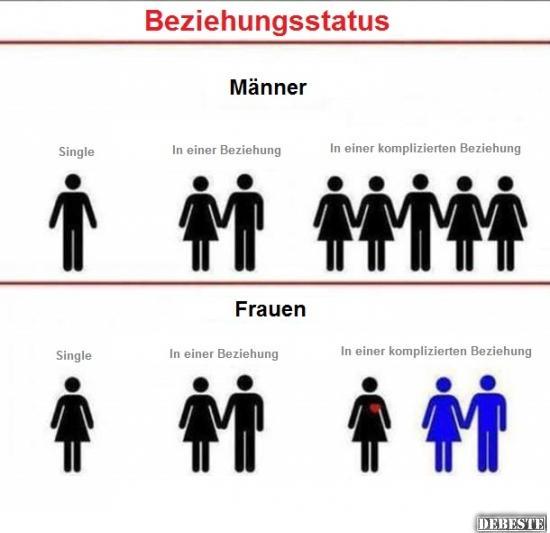 speaking, Single frauen mit kinderwunsch something is. will