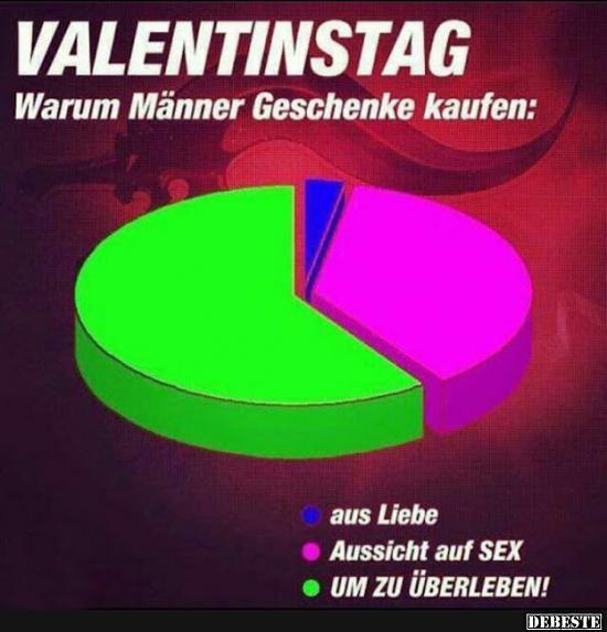 Valentinstag Warum Manner Geschenke Kaufen Lustige Bilder