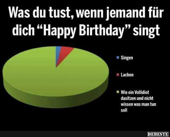 Was Du Tust Wenn Jemand Für Dich Happy Birthday Singt Lustige