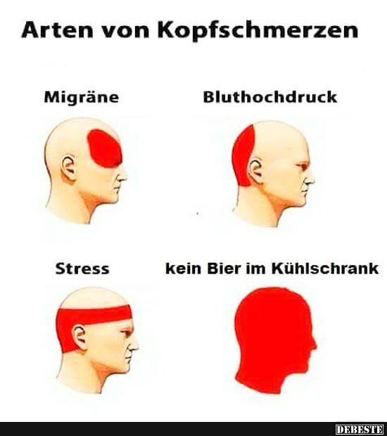 Kopfschmerzen Bilder Lustig