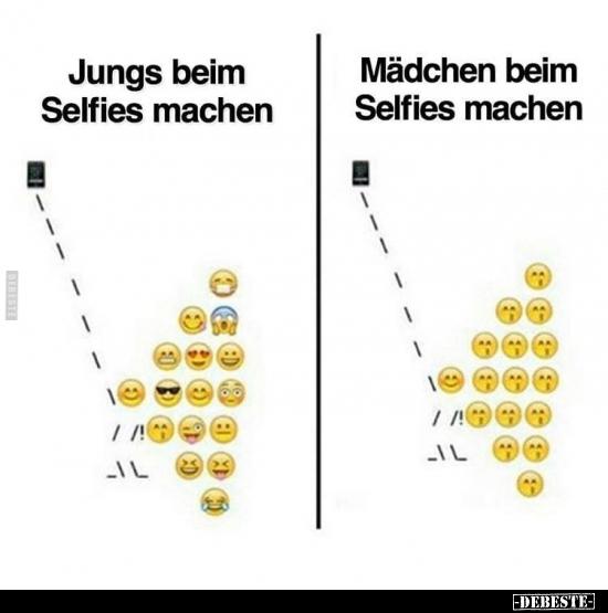 Jungs selfies Tamra Judge,