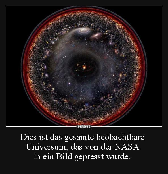 Dies Ist Das Gesamte Beobachtbare Universum Das Von Der