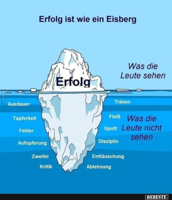Erfolg Ist Wie Ein Eisberg Lustige Bilder Sprüche